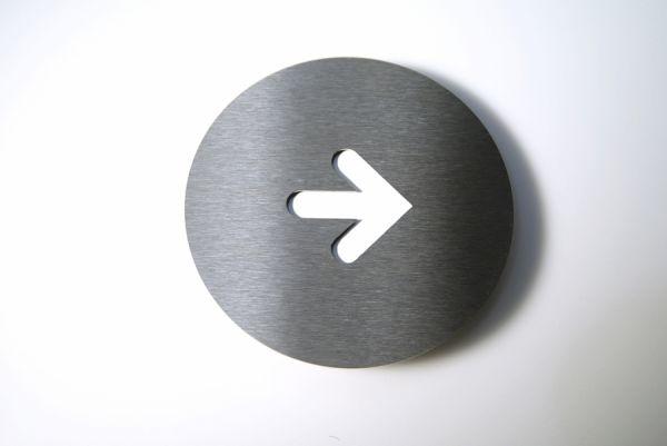 Piktogramm Right/Left